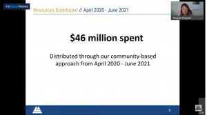 An excerpt from a Powerpoint file highlighting $46 million spent