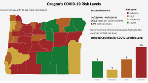 Risk levels, May 5, 2021