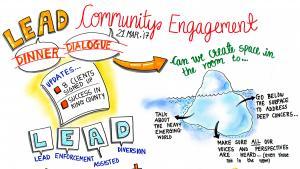 Community Engagement Visual 3.21.17