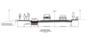 Plan for new Arata Road streetscape in Wood Village.