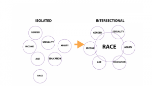 Leading with Race