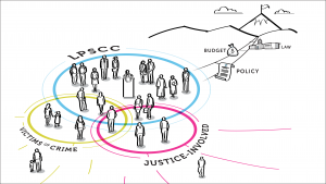 Transforming Justice Image