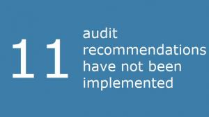 11 audit recommendations have not been implemented