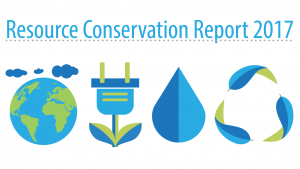 Four key areas measured in Multnomah County's 2017 Resource Conservation Report
