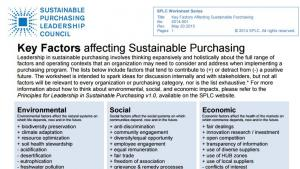Sustainable Purchasing Includes these impact areas: Environment, Equity, and Economic Impacts.