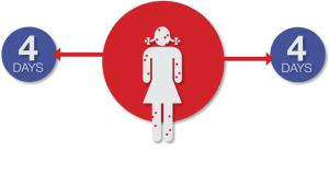 infographic, girl with measles