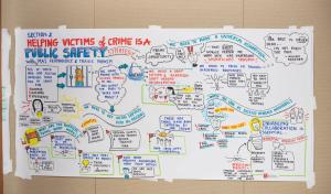 The What Works in Public Safety Conference served as a visioning session on ways to support all crime victims, recognizing that many offenders have also been victims at one point, too