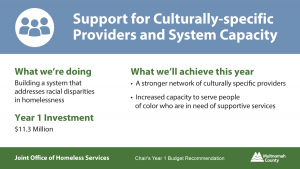 Supportive Housing Services FY 22 Budget: $11.3 million for Support for Culturally Specific providers and system capacity