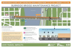 Burnside Bridge traffic plan for north phase 2019.