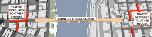 A rendering of the Burnside Bridge area, showing the bridge closed and traffic detoured to other bridges.