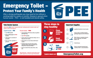 Image of PEE/POO Twin Bucket System Stickers