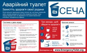 Image of PEE/POO Twin Bucket System Stickers in Ukrainian
