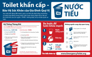 Image of PEE/POO Twin Bucket System Stickers in Vietnamese