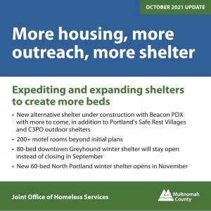 SHS shelter investments update October 2021.