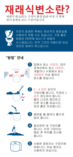 Image of What's a Latrine? pamphlet in Korean