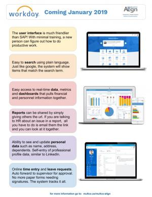 Workday Benefits graphic