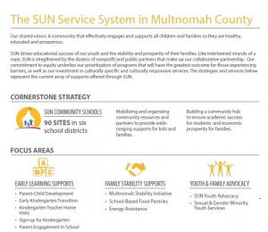The SUN Service System in Multnomah County