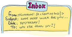 Drawing of email inbox