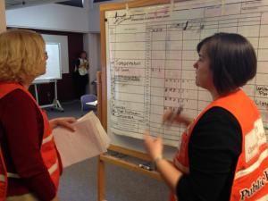 emergency response planners at work