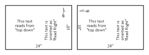 Two boxed sections demonstrating orientation of text compared to page.