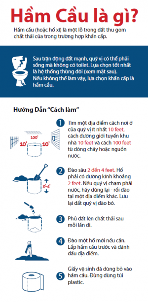 Image of What's a Latrine? pamphlet in Vietnamese